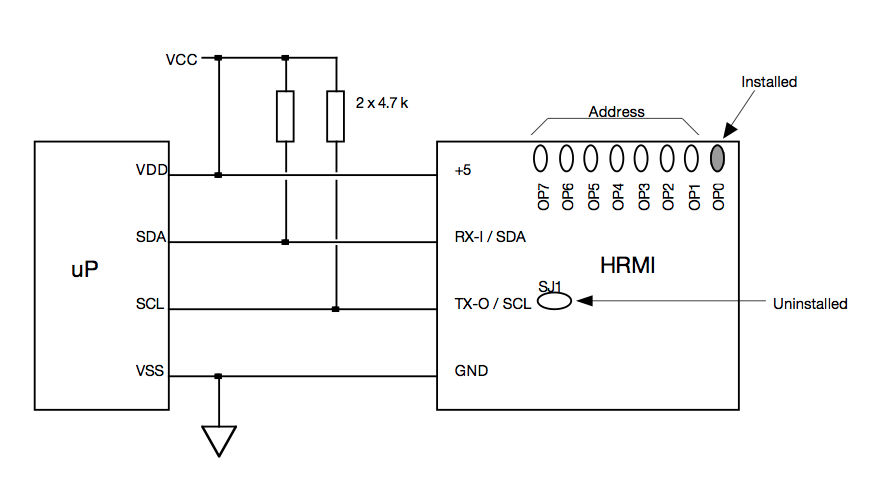 I²C Schematic from the manual
