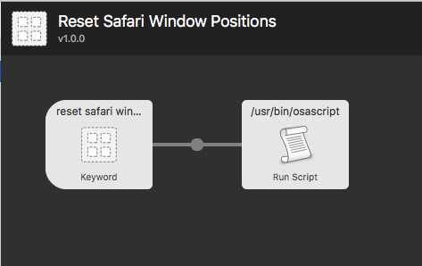 Resized Safari Window Workflow